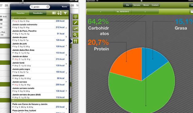 CaloryGuard: ¡Controla tus calorías!