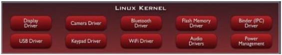 kernel en android