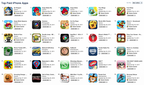 Lista mejores apps