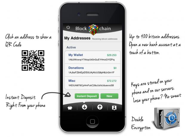 App Blockchain bitcoin