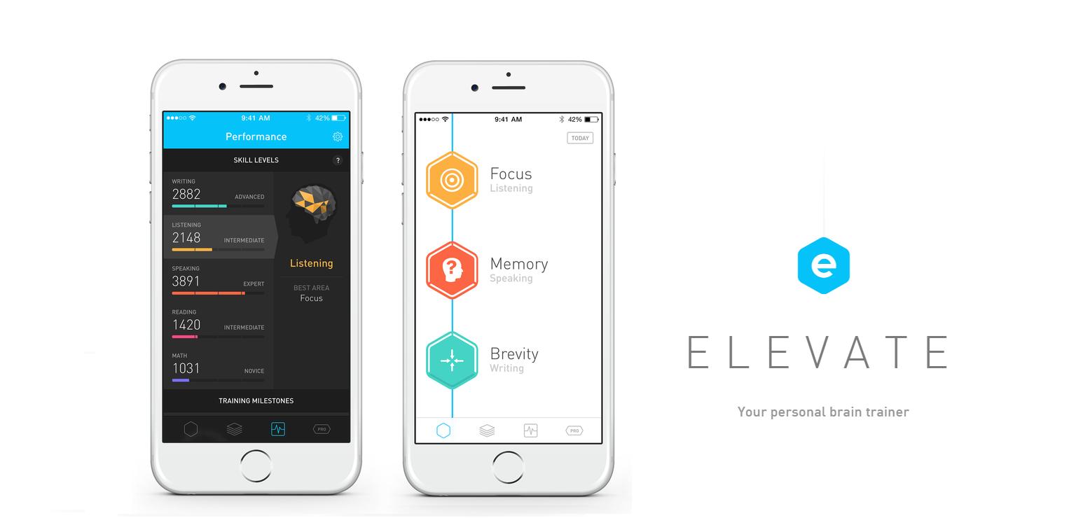 Elevate app de linkedin